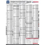 NEW Catalyst Emission Data Wall Chart 2017 - ADC5