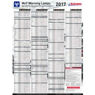 NEW MoT Warning Lamps Wall Chart 2017 - ADC8